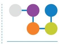 B2B strategic marketing: 5 activities marketers need to do
